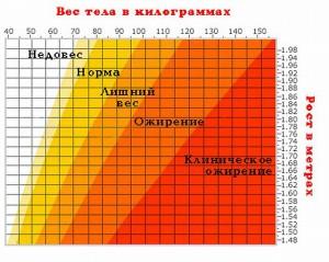 index-massy-tela