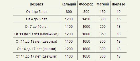 энергозатраты_3